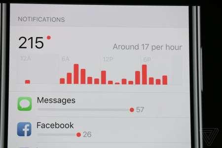 iOS 12 screen time 1