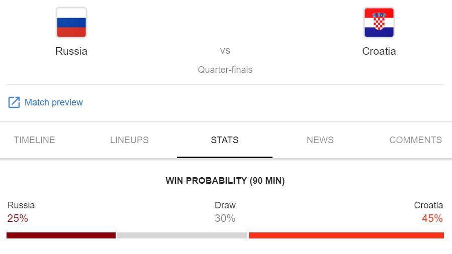 Rusia - Croatia Campionatul Mondial TVR 1 LIVE 350368 1