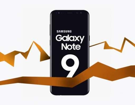 Samsung GALAXY Note 9 SURPRIZA NIMENI Gandea 351056