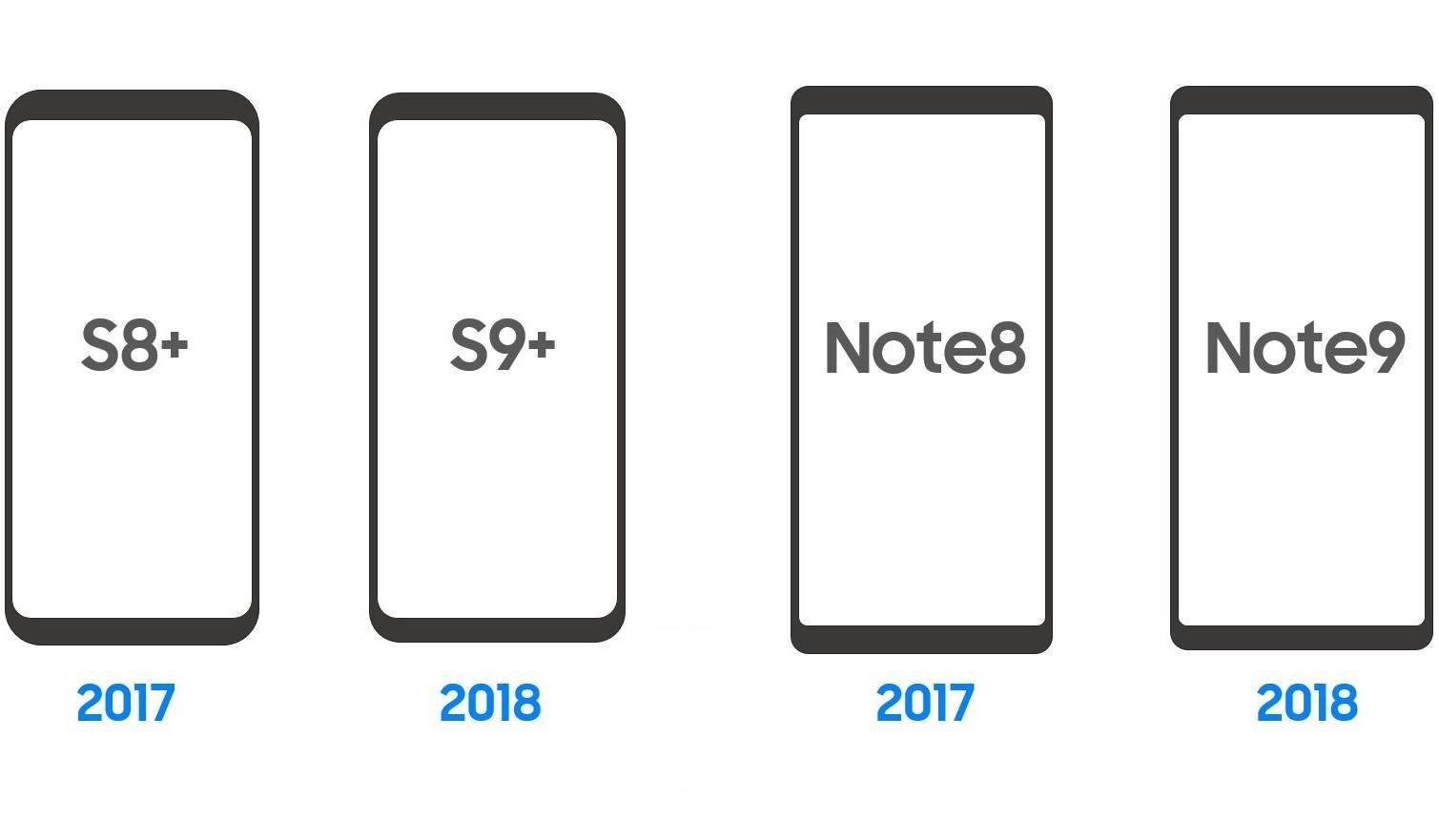 Samsung GALAXY Note 9 Schimbarea NEOBISNUITA 350765 1