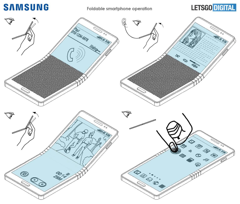Samsung GALAXY X Functii Telefonul Pliabil 351205 3