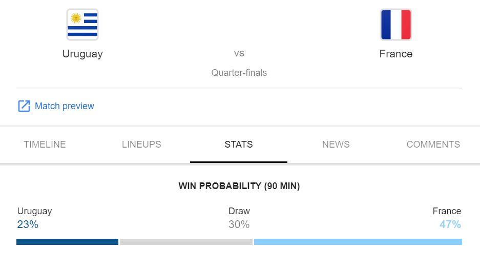 Uruguay - Franta Campionatul Mondial LIVE TVR 1 1