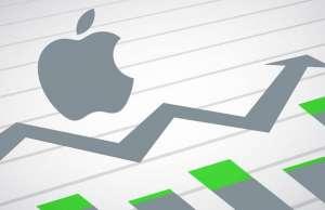 Apple Companie Valoare 1000 MILIARDE Dolari
