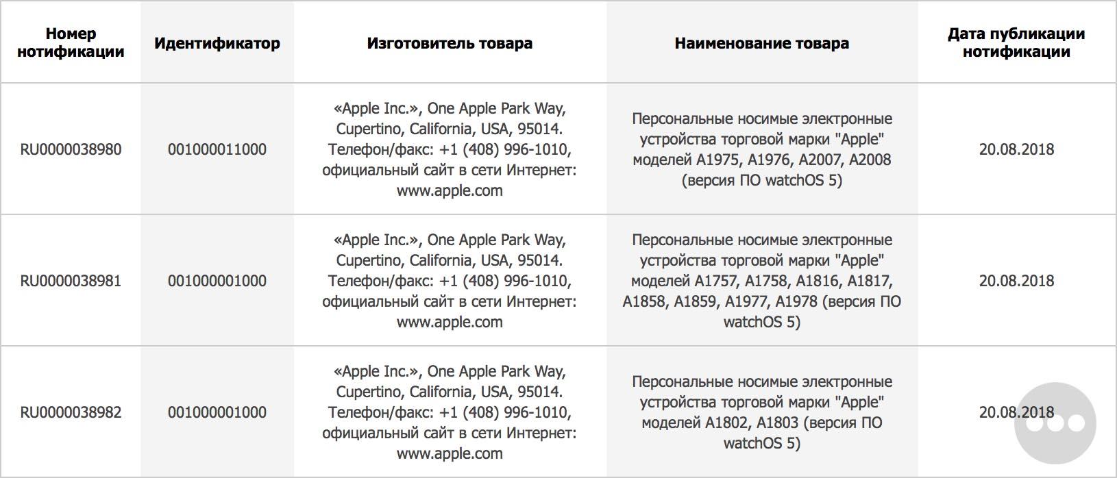 Apple Watch 4 Modele CONFIRMATE 1