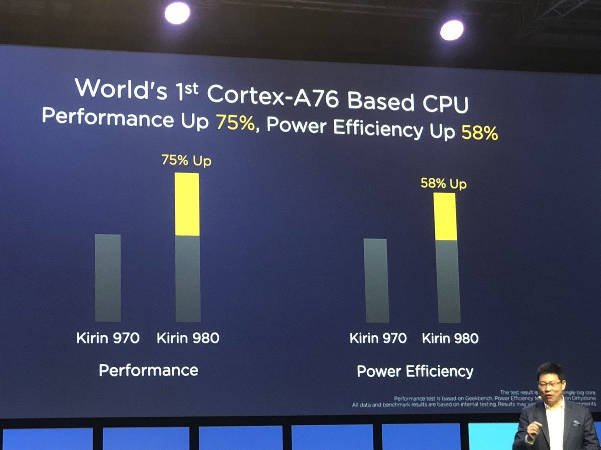Huawei DATA LANSARE Mate 20 Kirin 980 4