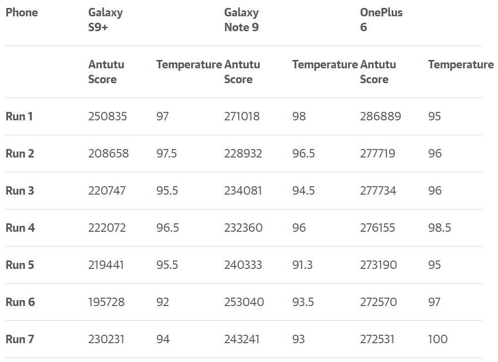 Samsung GALAXY Note 9 Schimbarea iPhone 11 1