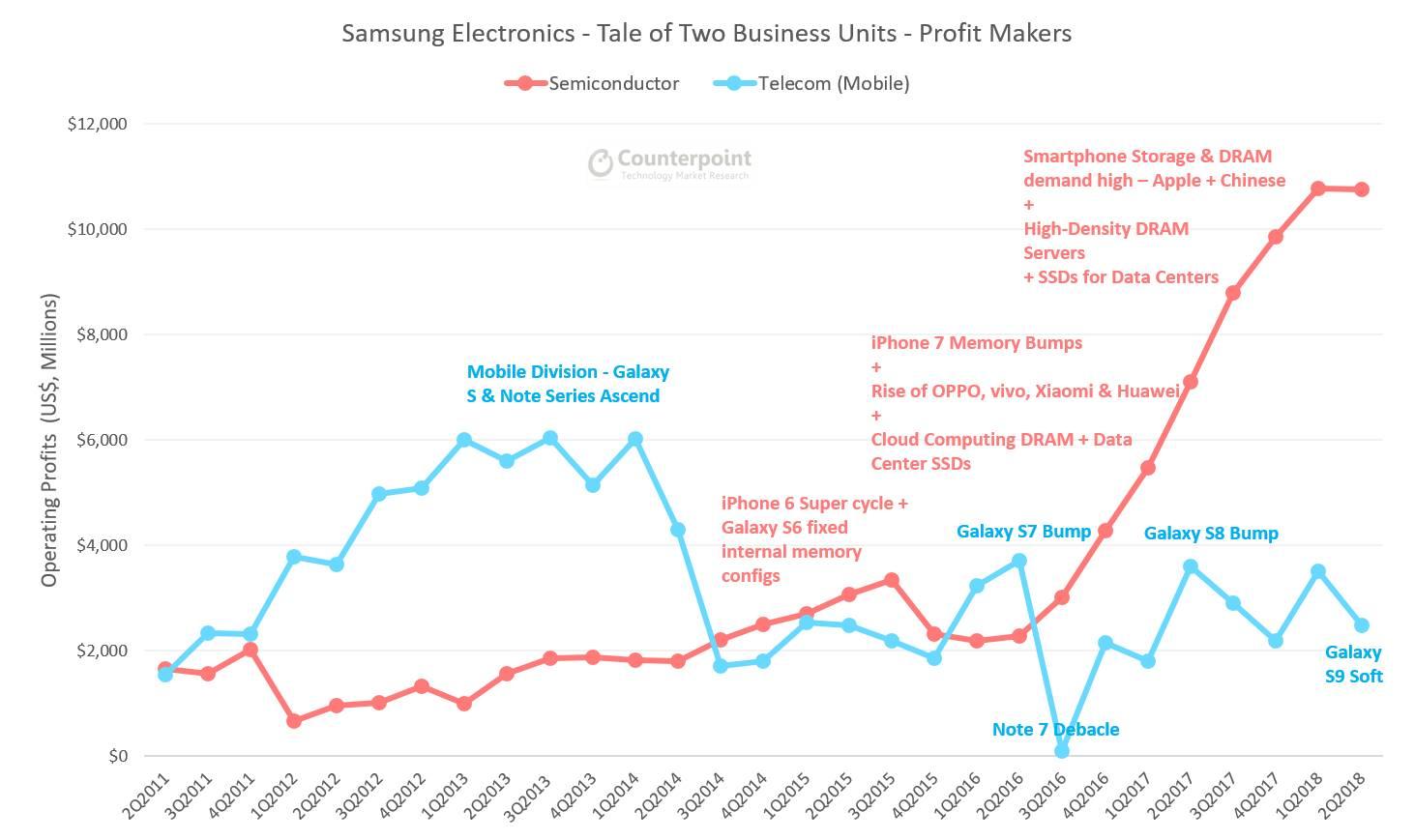 Samsung GALAXY S9 ESEC iPhone X 1