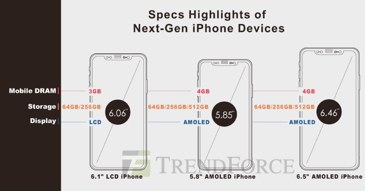 iPhone 9 Pretul MIC Crezi 1