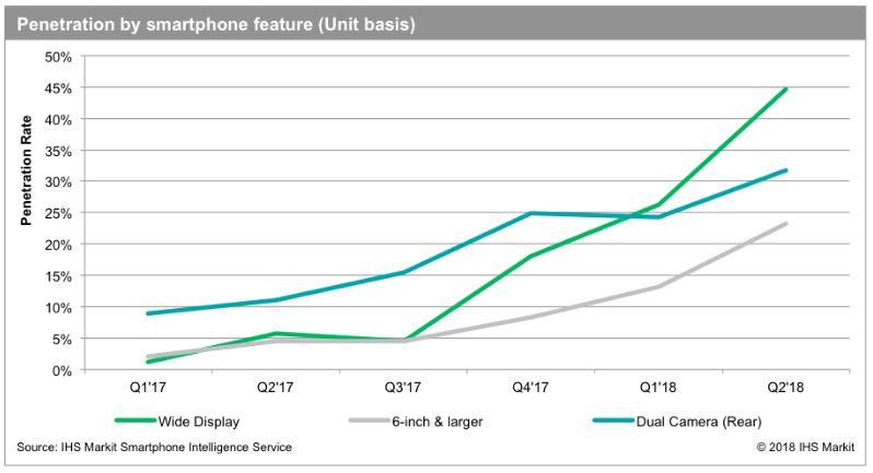 Modele Smartphone EXPLODAT Popularitate 1