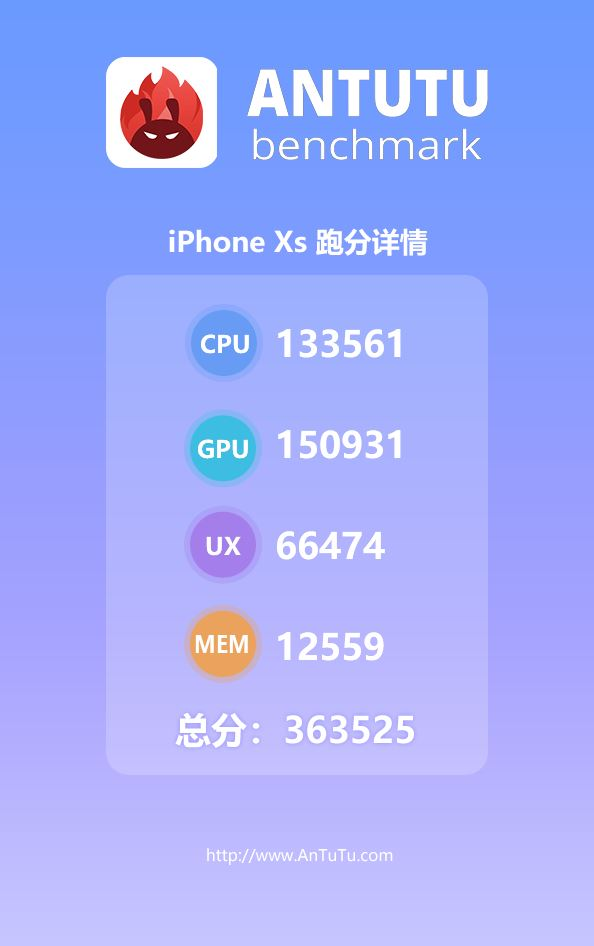 iPhone XS UMILESTE Telefoane Android Performante 1