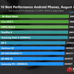 iPhone XS UMILESTE Telefoane Android Performante 2