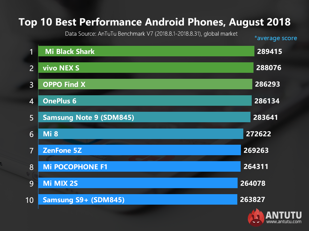iPhone XS UMILESTE Telefoane Android Performante 2