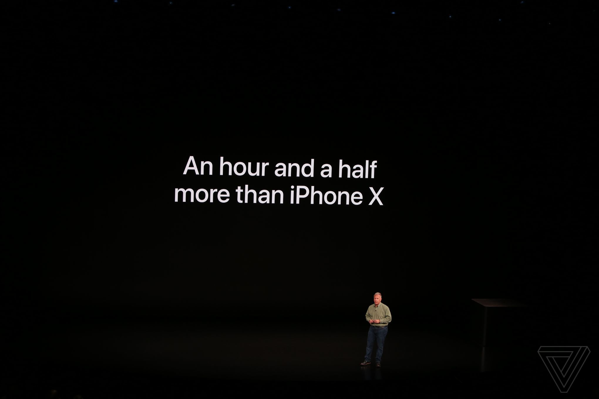 iPhone XS siiPhone XS Max autonomie