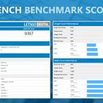 iphone xr benchmark performante