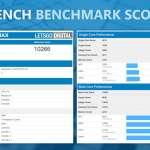 iphone xs benchmark performante