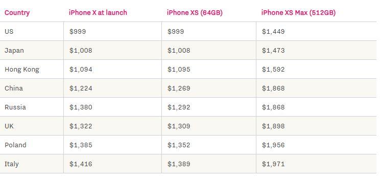 iphone xs scump 1