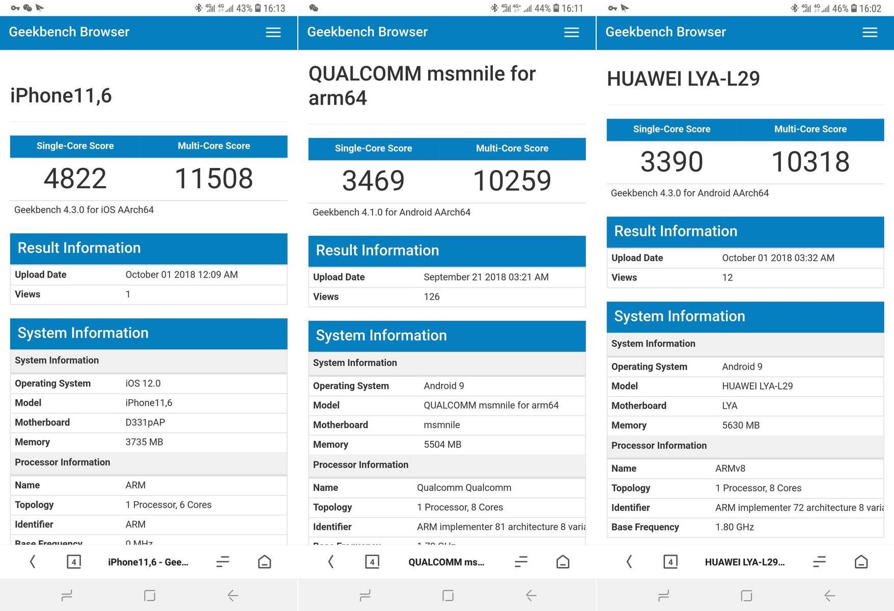 Huawei Laude FALSE Produs 1