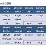 Samsung GALAXY S10 specificatii 10 gb ram 1
