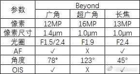 Samsung GALAXY S10 specificatii camera