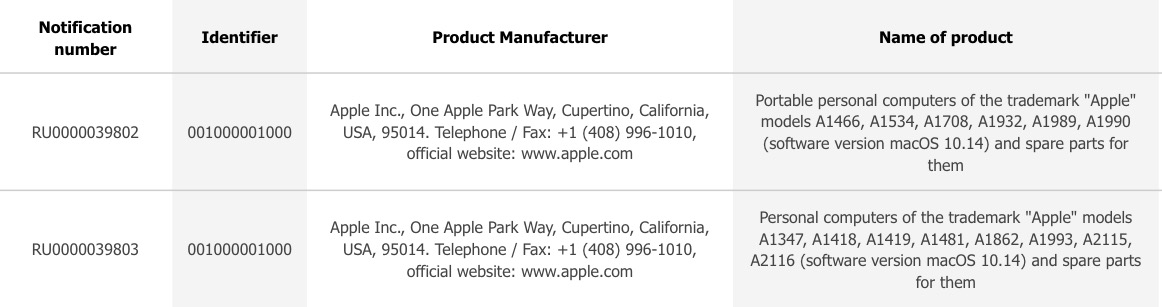 apple noi mac 1