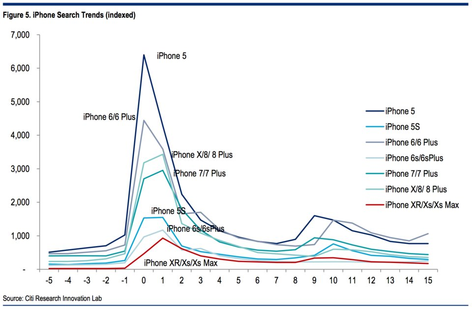 iphone xs xr inovatii 1
