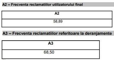 RCS & RDS plangeri 1