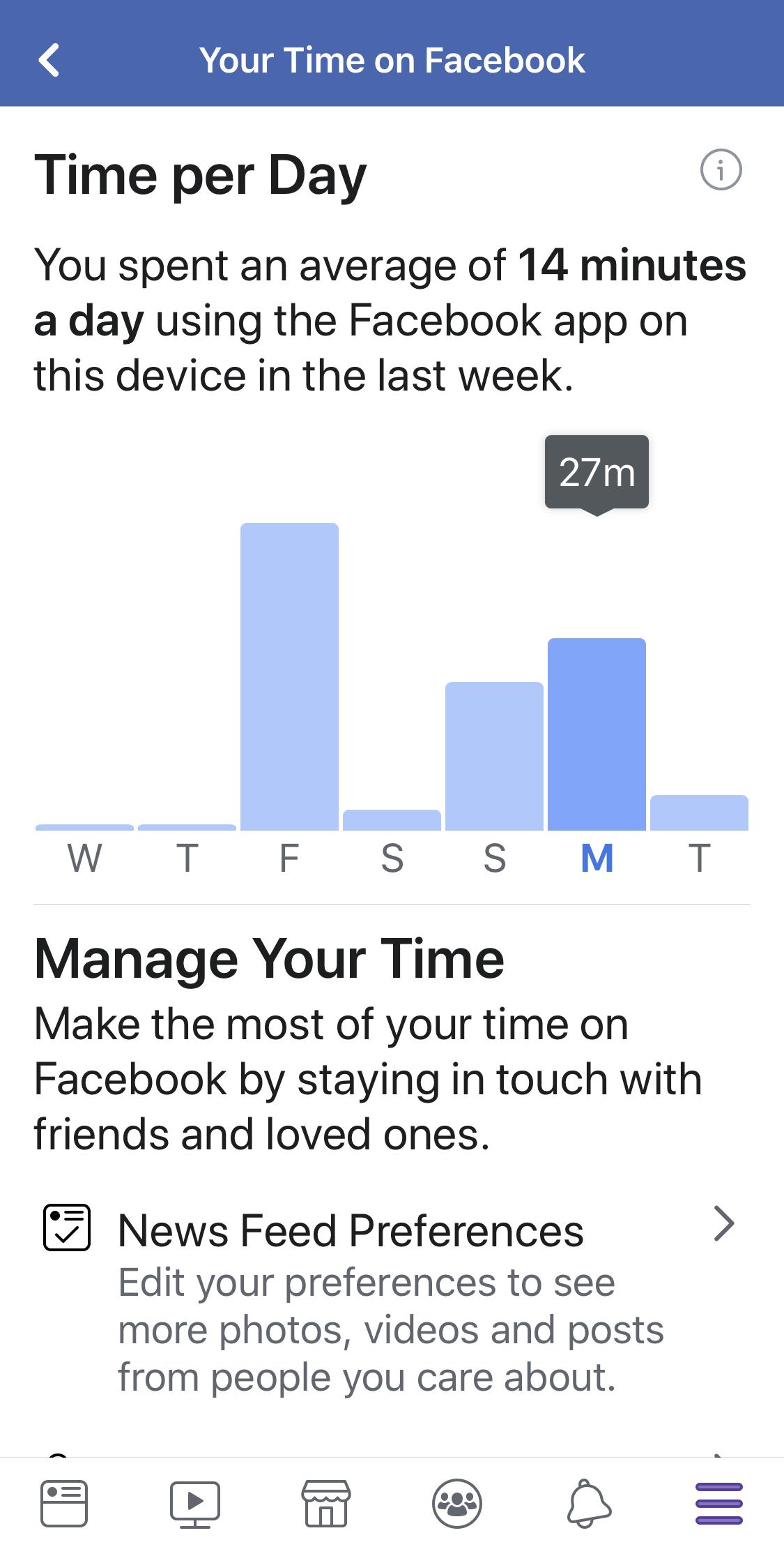 facebook dependent 1