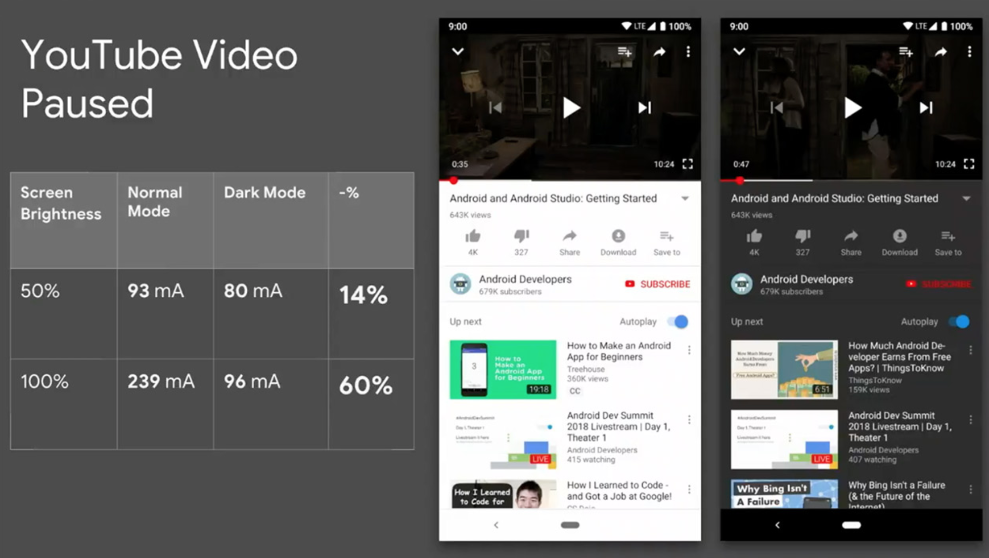 google dark mode android 2