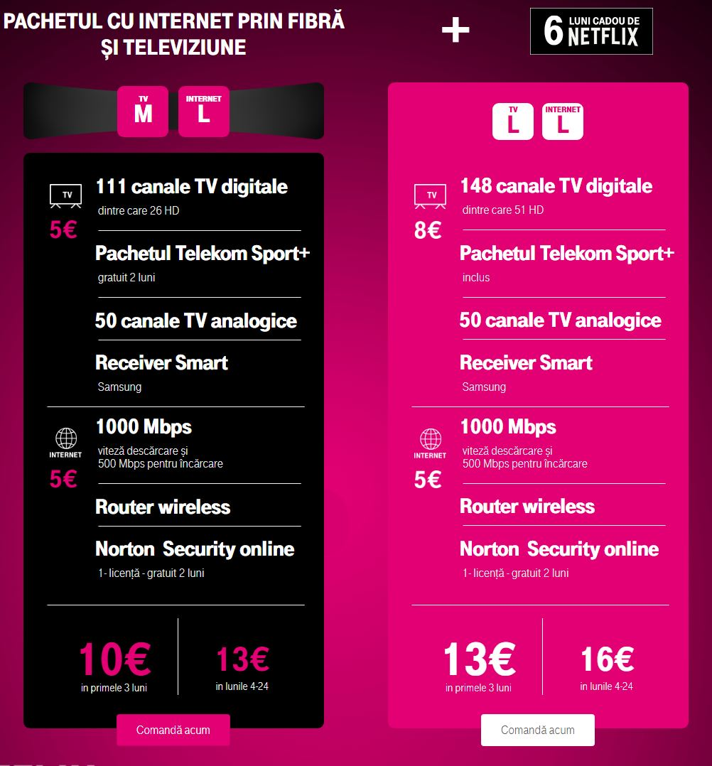 Telekom Sparge Market With Offer 5 5 5 And Netflix Free Tech2