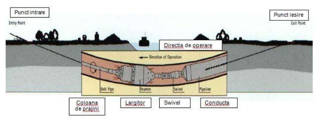 digi fibra optica dunare romania