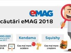 emag 2018