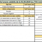 DIGI RCS & RDS preturi tv telefon internet 1 martie 2019 rural