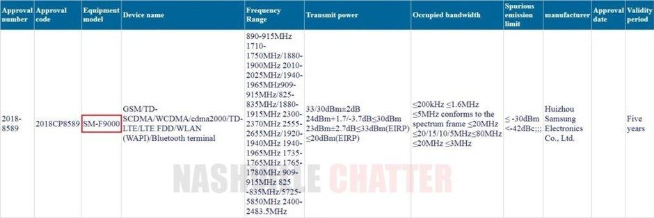 Samsung GALAXY Fold certificare china