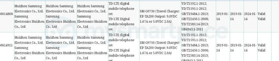 Samsung GALAXY S10 certificare oficiala