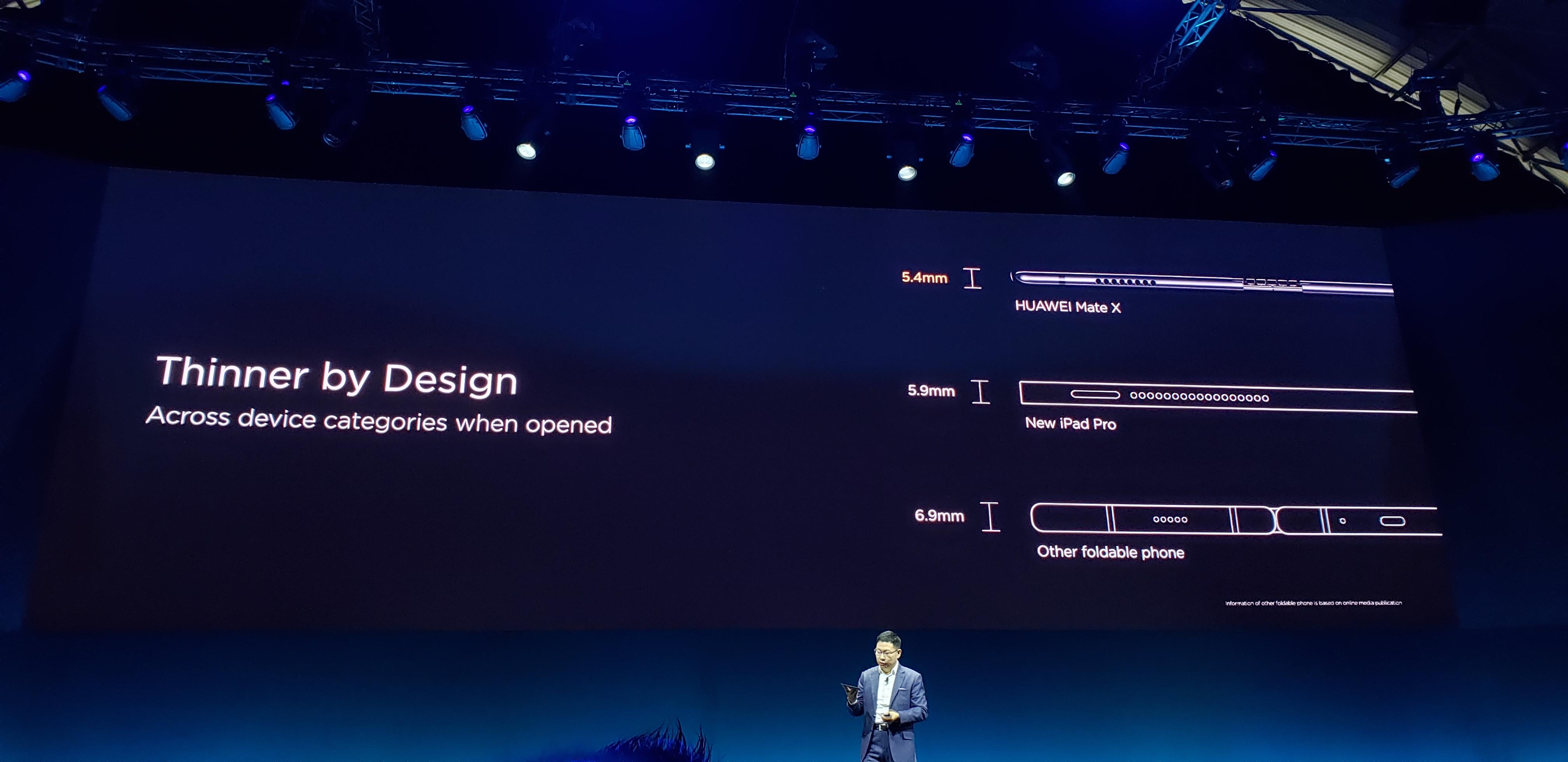 Huawei MATE X grosime samsung galaxy fold