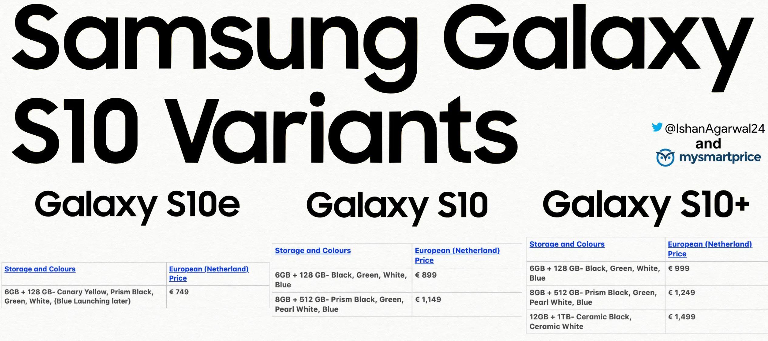 Samsung GALAXY S10 pret Romania europa