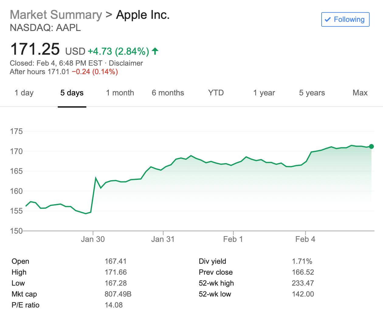 apple valoare lume