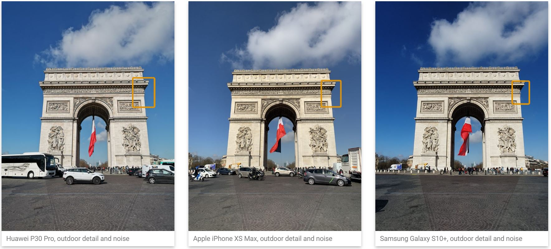 Huawei P30 PRO Camera RECORD 4