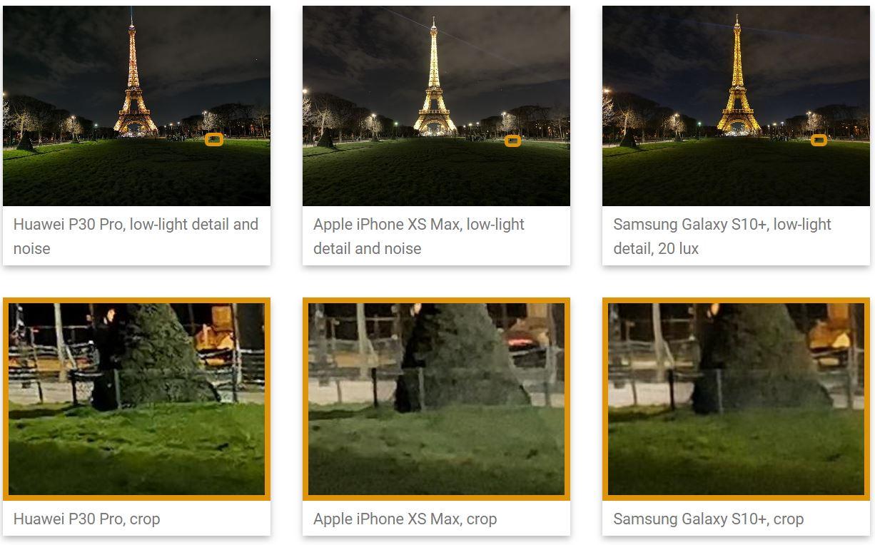 Huawei P30 PRO Camera RECORD 5