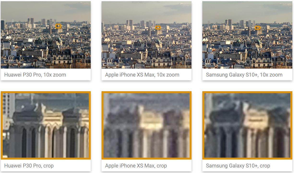 Huawei P30 PRO Camera RECORD 6