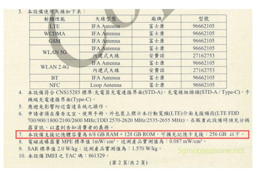 Huawei P30 PRO vesti ram