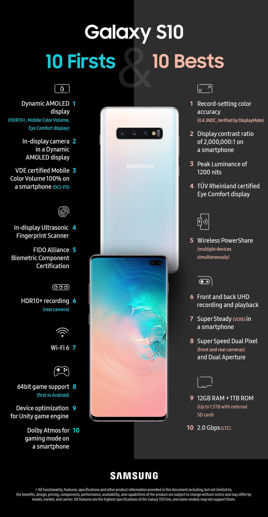 Samsung GALAXY S10 top 10 noutati infografic