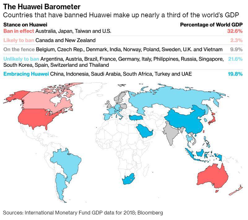 Huawei software spionare italia