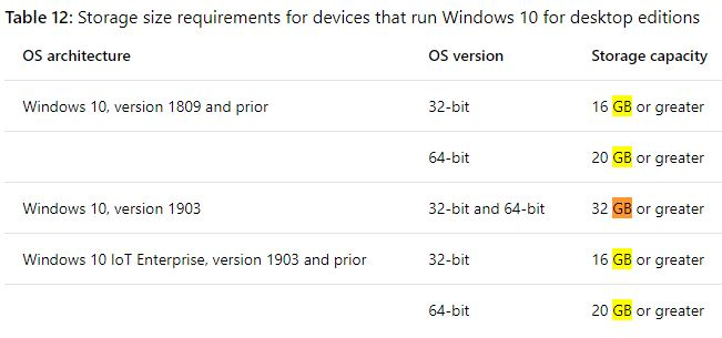 Windows 10 spatiu instalare