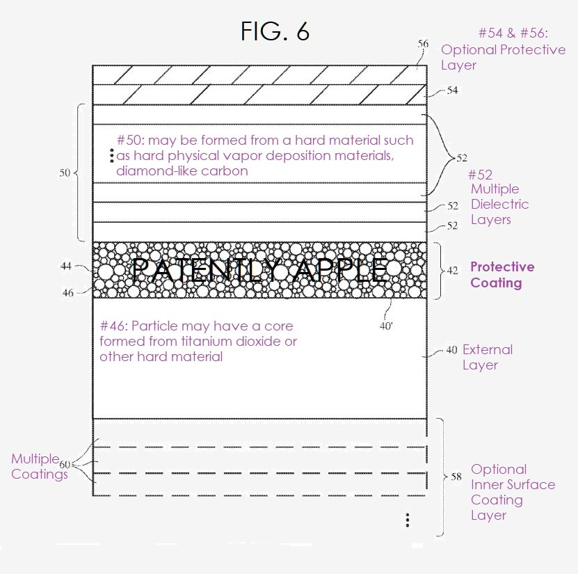 iphone nanotehnologie protectie