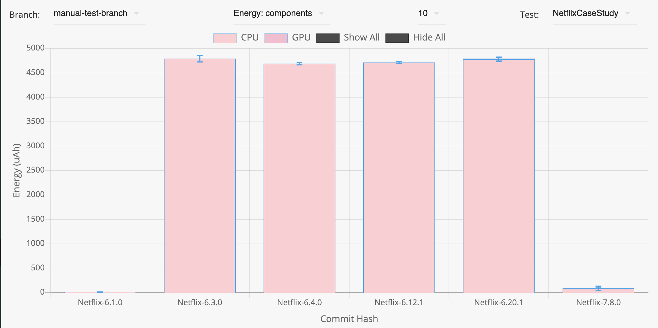 Netflix baterie android