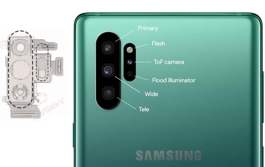 Samsung Galaxy Note 10 camera detalii