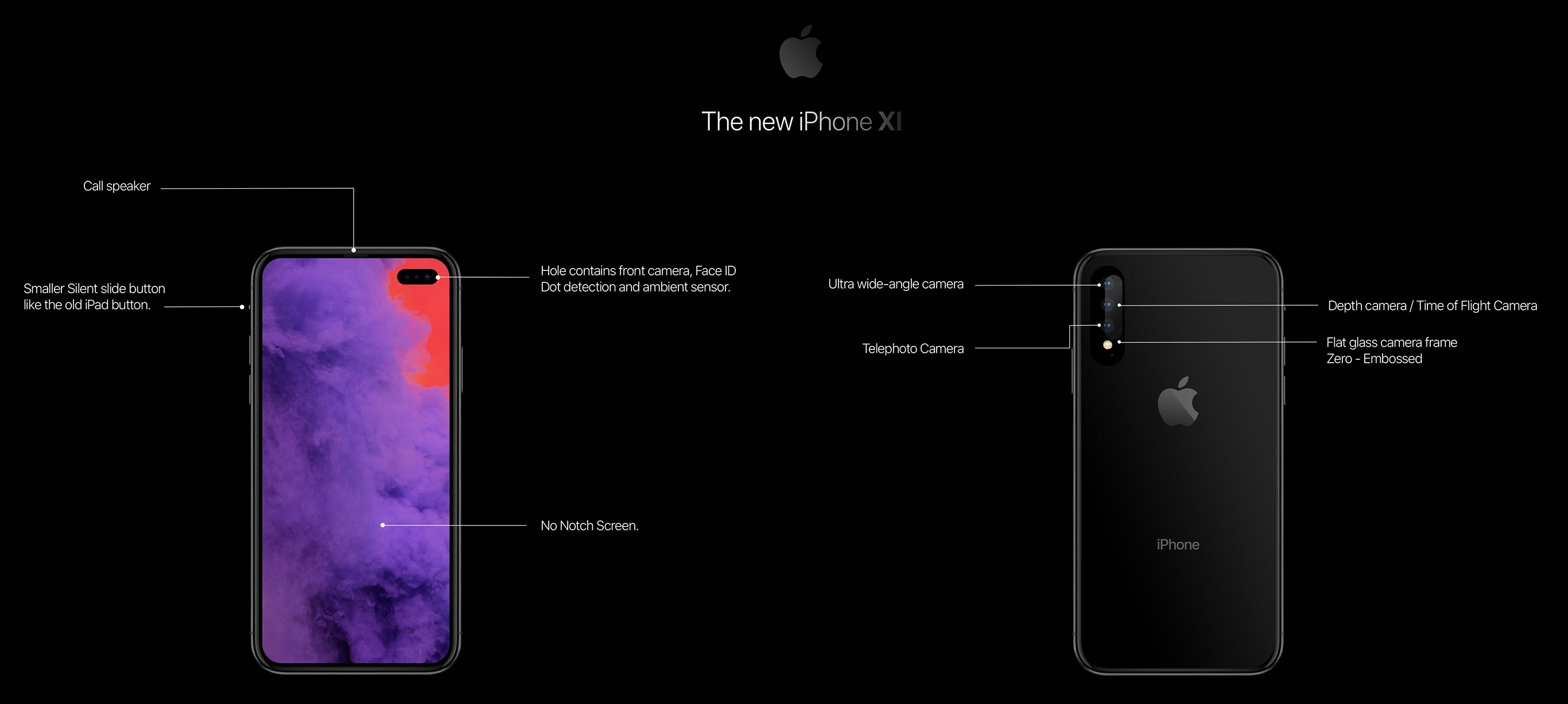 iPhone 11 perforatie Samsung GALAXY S10 concept
