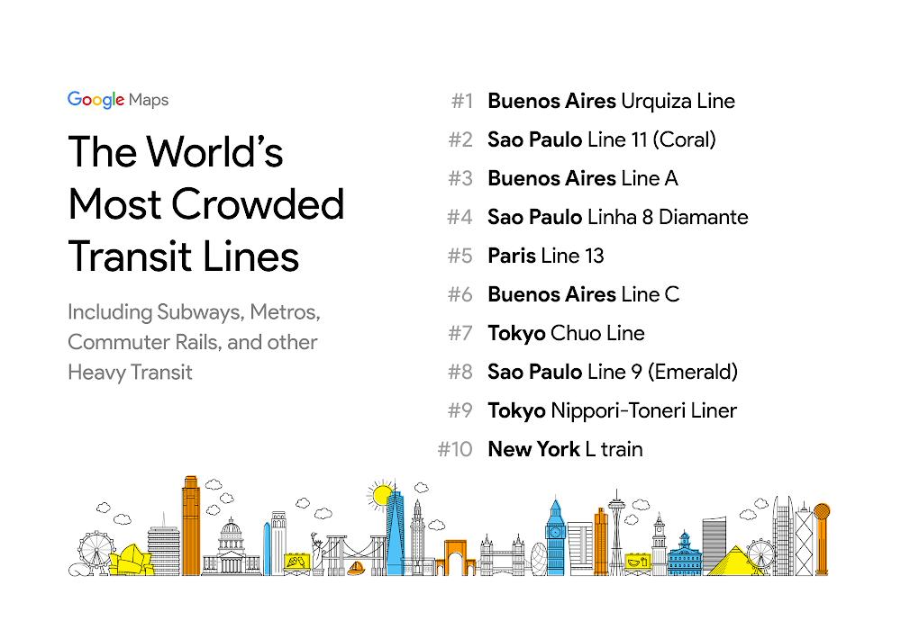 Google Maps aglomeratie metrou si tren