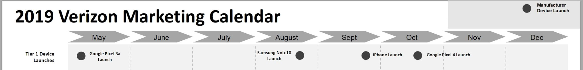 Samsung GALAXY Note 10 lansare august verizon